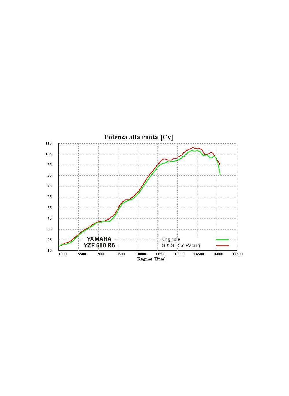 Gg Gp Uitlaat Yamaha R6 2006 2015 06 Engine Diagram 2007 2008